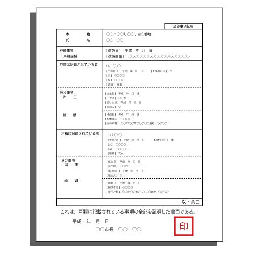 親子で同じ姓と戸籍にする方法を佐久の長野離婚協議書作成相談サポートが解説
